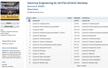 Electrical Engineering - UC Berkeley.