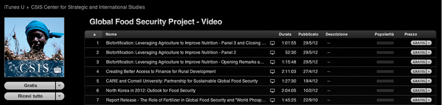 Global Food Security Project su iTunes U