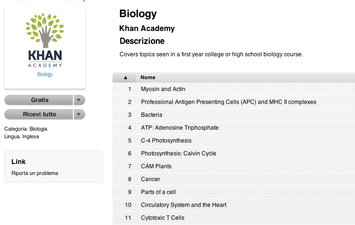 Biology - Khan Academy.